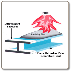 Denver fireproofing